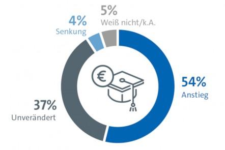 Infografik-T-V-Studie