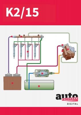 autoFACHMANN Digital | UELU-Kurs K2/15