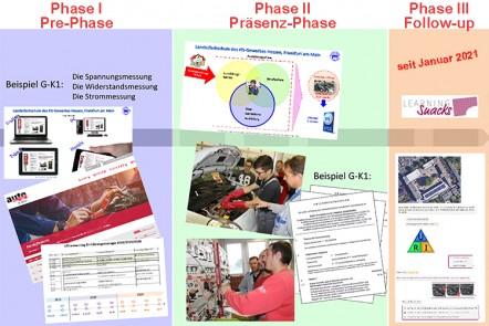 3-Phasen-Modell-LFS-Frankfurt-onlinev4KBi0OcoHD9V