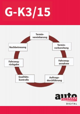 autoFACHMANN Digital | UELU-Kurs G-K3/15